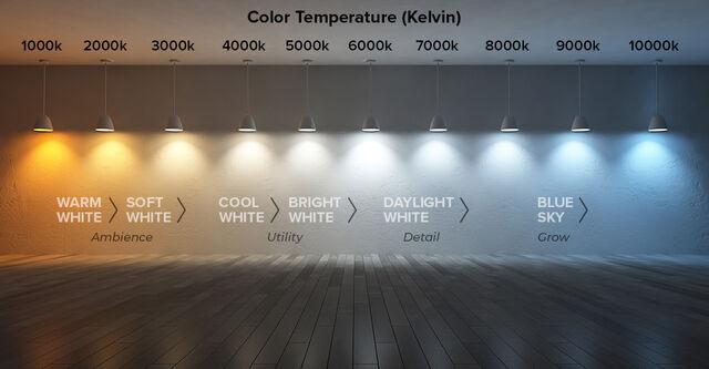 Light Tempatures